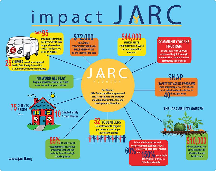 Impact-Jarc